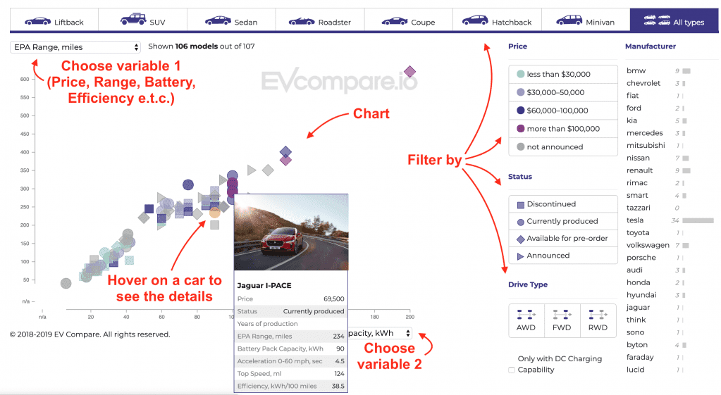 Electric car market overview.png