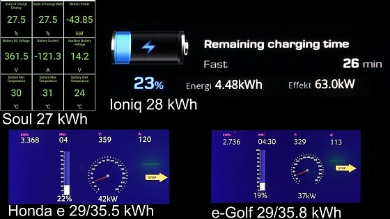 Video: Kia Soul 27 kWh charging comparison